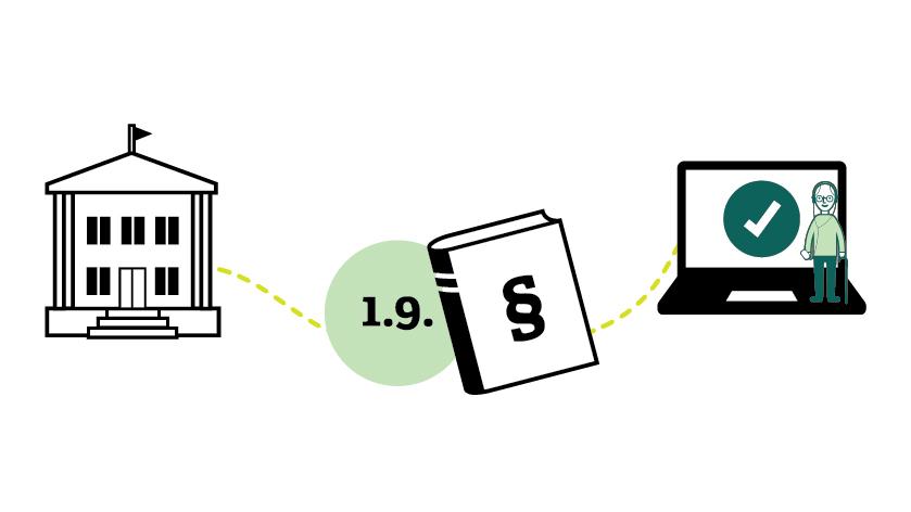 Julkishallintorakennus, lakikirja ja läppäri kuvaavat julkishallinnon verkkopalveluita koskevaa saavutettavuusdirektiiviä.